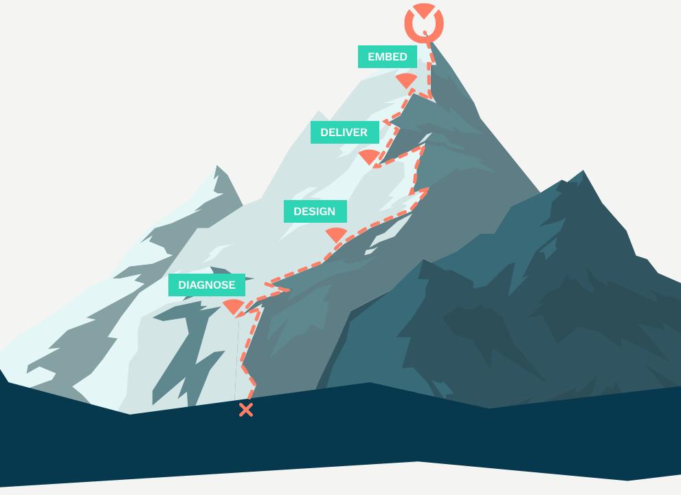 BG Mountain Approach